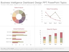 Business Intelligence Dashboard Design Ppt Powerpoint Topics