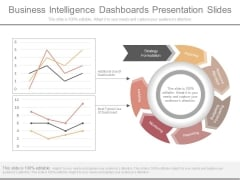Business Intelligence Dashboards Presentation Slides