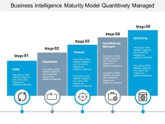Business Intelligence Maturity Model Quantitively Managed Ppt PowerPoint Presentation Ideas Influencers