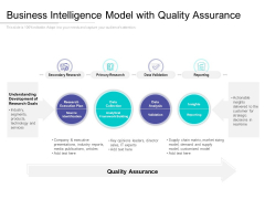 Business Intelligence Model With Quality Assurance Ppt PowerPoint Presentation Portfolio Graphic Images