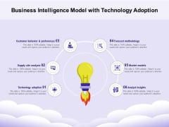 Business Intelligence Model With Technology Adoption Ppt PowerPoint Presentation Infographics File Formats