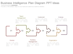 Business Intelligence Plan Diagram Ppt Ideas