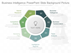 Business Intelligence Powerpoint Slide Background Picture