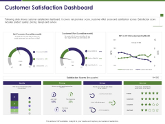Business Intelligence Report Customer Satisfaction Dashboard Ppt Infographics Templates PDF