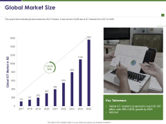 Business Intelligence Report Global Market Size Ppt Tips PDF