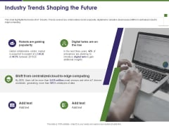 Business Intelligence Report Industry Trends Shaping The Future Ppt Show Gallery PDF
