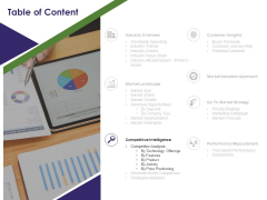 Business Intelligence Report Table Of Content Intelligence Ppt Summary Guide PDF