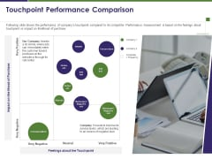 Business Intelligence Report Touchpoint Performance Comparison Ppt Layouts Introduction PDF