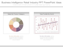 Business Intelligence Retail Industry Ppt Powerpoint Ideas