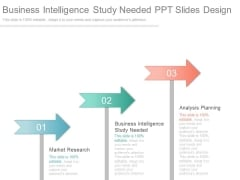 Business Intelligence Study Needed Ppt Slides Design