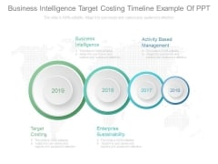 Business Intelligence Target Costing Timeline Example Of Ppt