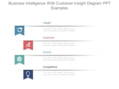 Business Intelligence With Customer Insight Diagram Ppt Examples