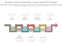 Business Internet Retail Plan Layout Good Ppt Example