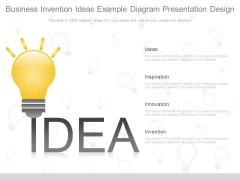 Business Invention Ideas Example Diagram Presentation Design