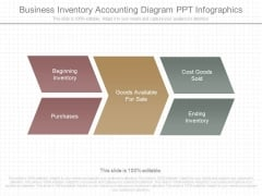 Business Inventory Accounting Diagram Ppt Infographics