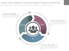Business Invest In Management Development Analysis Ppt Diagram Powerpoint Show