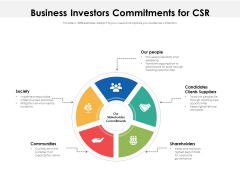 Business Investors Commitments For CSR Ppt PowerPoint Presentation Gallery Layout Ideas PDF