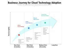 Business Journey For Cloud Technology Adoption Ppt PowerPoint Presentation Gallery Information PDF