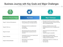 Business Journey With Key Goals And Major Challenges Ppt PowerPoint Presentation File Background Image PDF