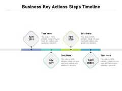 Business Key Actions Steps Timeline Ppt PowerPoint Presentation Ideas Examples