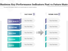 Business Key Performance Indicators Past Vs Future State Ppt PowerPoint Presentation File Format PDF