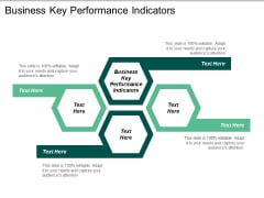 Business Key Performance Indicators Ppt PowerPoint Presentation File Rules Cpb
