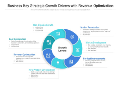 Business Key Strategic Growth Drivers With Revenue Optimization Ppt PowerPoint Presentation Gallery Background PDF