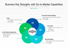 Business Key Strengths With Go-To-Market Capabilities Ppt PowerPoint Presentation Slides Guidelines PDF