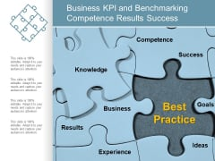 Business Kpi And Benchmarking Competence Results Success Ppt Powerpoint Presentation Icon Graphic Images