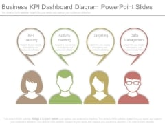 Business Kpi Dashboard Diagram Powerpoint Slides