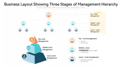 Business Layout Showing Three Stages Of Management Hierarchy Ppt PowerPoint Presentation Pictures Ideas PDF