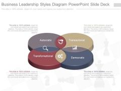 Business Leadership Styles Diagram Powerpoint Slide Deck