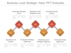 Business Level Strategic Vision Ppt Examples