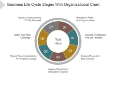Business Life Cycle Stages With Organizational Chart Ppt PowerPoint Presentation Summary