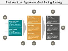 Business Loan Agreement Goal Setting Strategy Employee Retraining Ppt PowerPoint Presentation Professional Topics