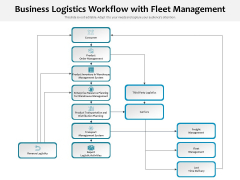 Business Logistics Workflow With Fleet Management Ppt PowerPoint Presentation Pictures Professional PDF