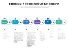 Business M A Process With Conduct Research Ppt PowerPoint Presentation Icon Pictures PDF