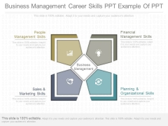 Business Management Career Skills Ppt Example Of Ppt