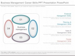 Business Management Career Skills Ppt Presentation Powerpoint