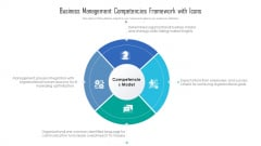 Business Management Competencies Framework With Icons Ppt PowerPoint Presentation Gallery Model PDF
