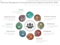 Business Management Consulting Services Diagram Powerpoint Slide