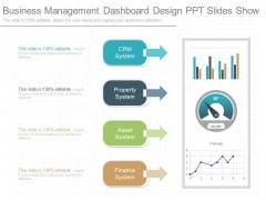 Business Management Dashboard Design Ppt Slides Show
