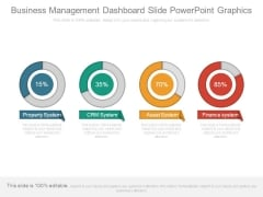 Business Management Dashboard Slide Powerpoint Graphics