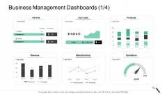 Business Management Dashboards Manufacturing Formats PDF