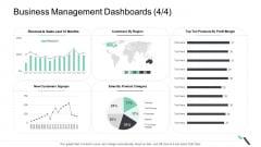 Business Management Dashboards Revenue Designs PDF