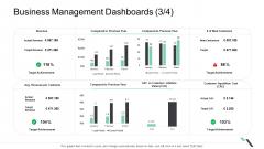 Business Management Dashboards Target Portrait PDF