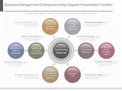 Business Management Entrepreneurship Diagram Presentation Portfolio