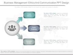 Business Management Ethics And Communication Ppt Design