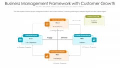 Business Management Framework With Customer Growth Ppt Inspiration Example PDF