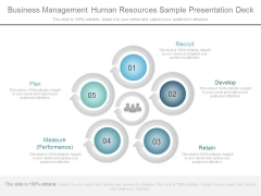 Business Management Human Resources Sample Presentation Deck